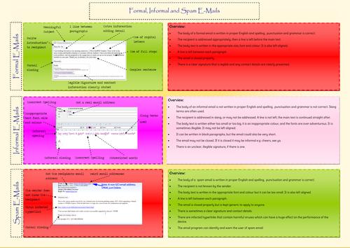 Formal, Informal and Spam E-Mails