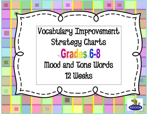 Vocabulary - Mood Tone Words