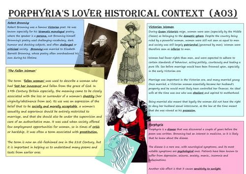 A look at the use of imagery in porphyrias lover by robert browning