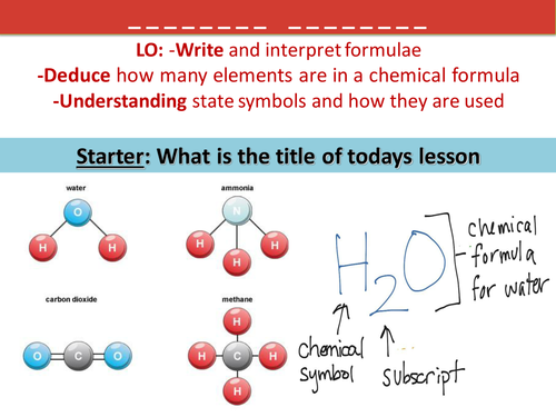 Chemical Formulae By Outtheboxscience Teaching Resources Tes