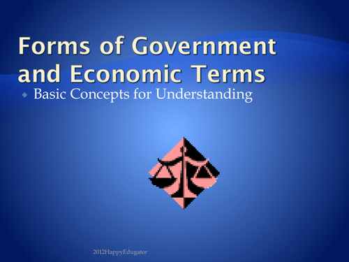 Forms of Government and Economic Terms PowerPoint