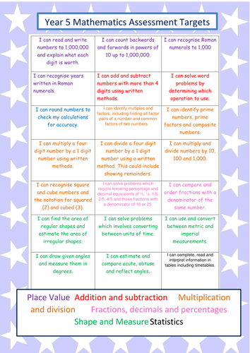Year 5 Maths Assessment Grid- for the front of the children's book (New curriculum).