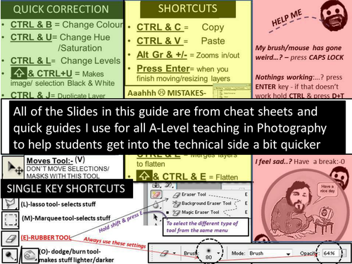 Photography / Photoshop Shortcuts and Guides