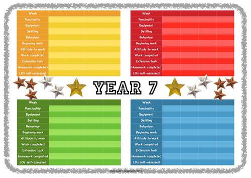 Classroom behaviour, rewards and incentives chart