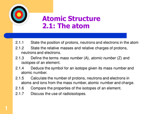 Topic 2, Atomic Structure, PowerPoint for whole topic, IBDP Chemistry.