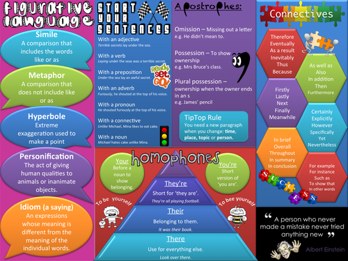 Literacy Learning Mat