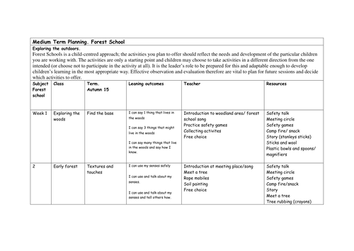 Forest School Medium Term Plan With Lesson Plans By Nenak Teaching Resources Tes