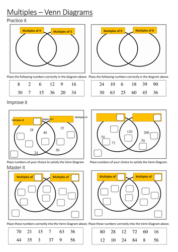 multiples venn diagrams by maths tiger teaching resources tes. Black Bedroom Furniture Sets. Home Design Ideas