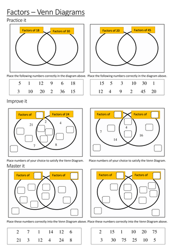 Factors Venn Diagrams By Maths Tiger Teaching Resources