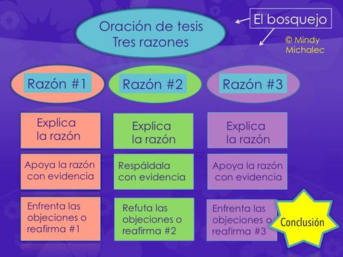 organ donation persuasive essay this i believe essay examples     Marques de Souza Advocacia