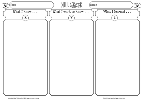 KWL Chart Graphic Organizer Set by ThingsYouWillLearn - Teaching ...