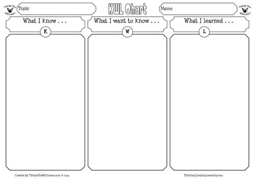 KWL Chart Graphic Organiser Set