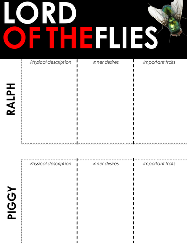 Lord of the Flies Character Organiser