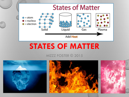 States of Matter: Solid, Liquid, Gas, Plasma Power Point ...