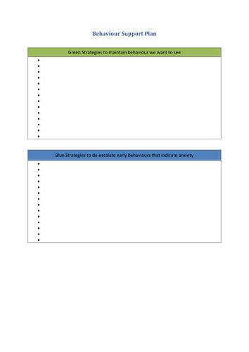 Behaviour Indicators, Support Plan and Excel monitoring form