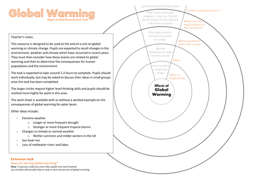 End of Unit AfL task for Global Warming and Climate Change