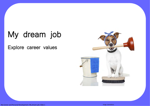 how to find my dream career