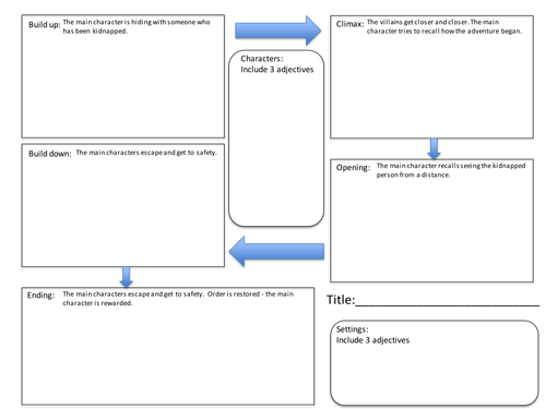 Flash back adventure story plan KS2KS3 by rebeccajc Teaching – Flashback Worksheet