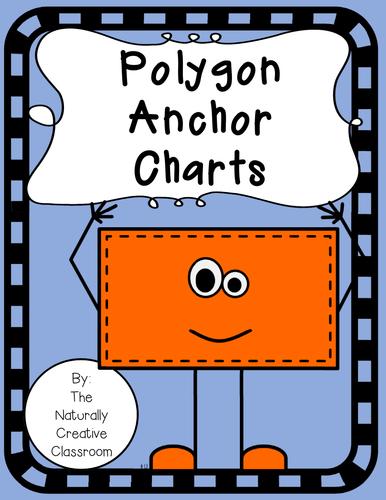 Shapes Anchor Chart