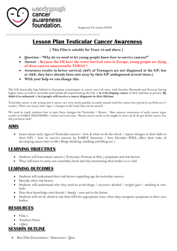 Testicular Cancer Quiz & Lesson Plans