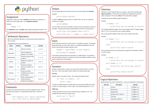 Python Reference Poster