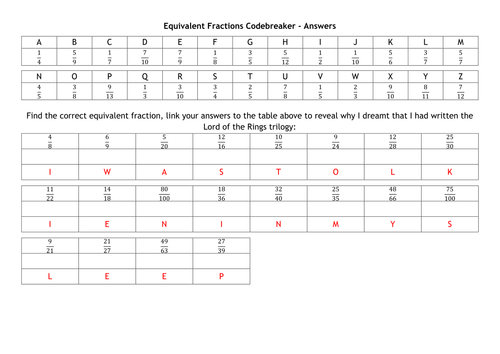 Equivalent Fractions Codebreaker by alutwyche - Teaching Resources ...