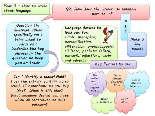Guidance for 'new' GCSE English exam-style questions for students