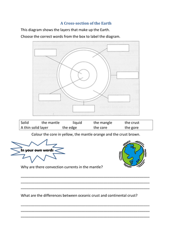 Earth a cross section by mullarkey teaching resources tes ccuart Choice Image