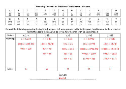 Recurring Decimals to Fractions Worksheet by samfletch18 – Decimal Fraction Worksheet