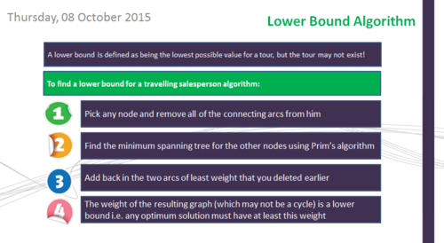 A-Level Decision 1 - The Travelling Salesperson Problem (Nearest Neighbour, Upper Bound ...)