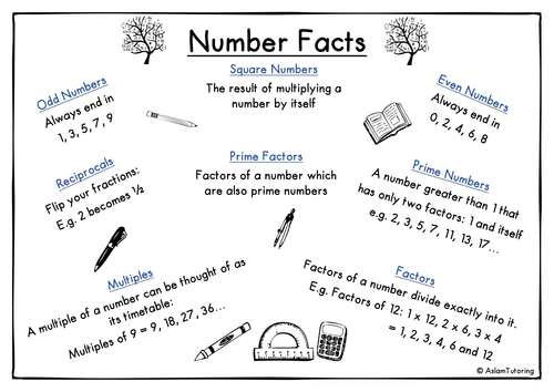 Number Facts by saz_1234 | Teaching Resources