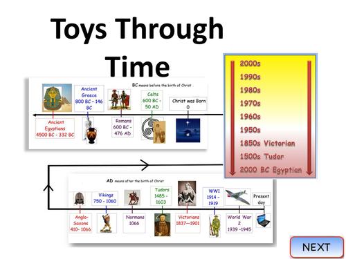 History of Toys - Teaching Chronology
