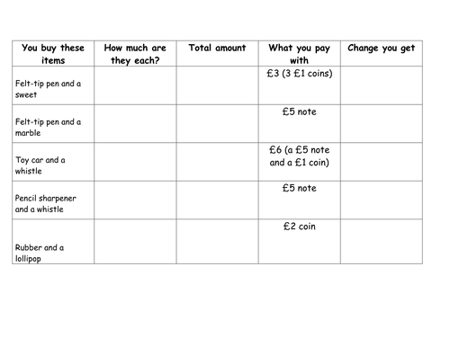Year 3 Maths Worksheets from Save Teachers Sundays by – Maths Worksheets Year 3