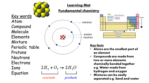 Learning Mats for C1-C2-C3 whole GCSE AQA Chemistry course