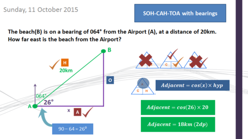 Trigonometry with Bearings (SOH-CAH-TOA) - complete lesson with worksheets