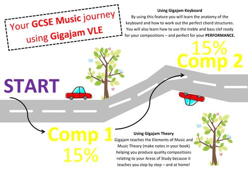 Curriculum Car Journey