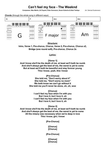 I cant feel my face - The Weeknd - Lead sheet for band and singer