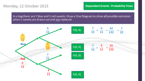Probability tree diagrams dependent events gcse mathematics 1 probability tree diagrams dependent events gcse mathematics 1 9 by weteachmaths teaching resources tes ccuart Gallery