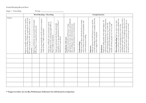 New Curriculum Group Reading Target Sheets