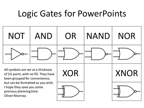 Logic Gate Symbols for PowerPoint by omannay Teaching