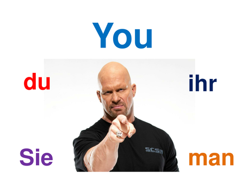 """Wie sagt man """"you"""" auf Deutsch?"""
