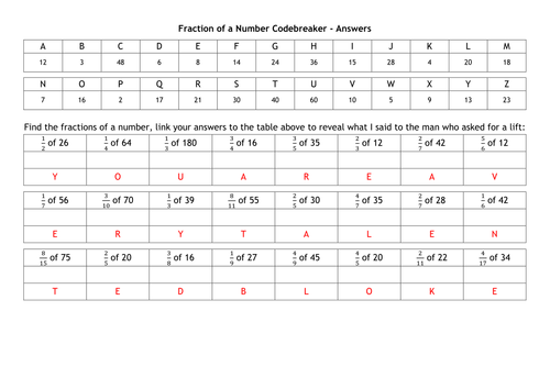 Fraction of a Number Codebreaker by alutwyche Teaching Resources – Fraction of a Quantity Worksheet
