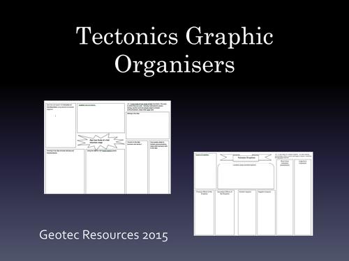 Tectonic Processes:  GCSE  Graphic Organisers