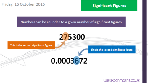 Significant Figures - Rounding and Estimating using Significant Figures (GCSE Maths 9-1)