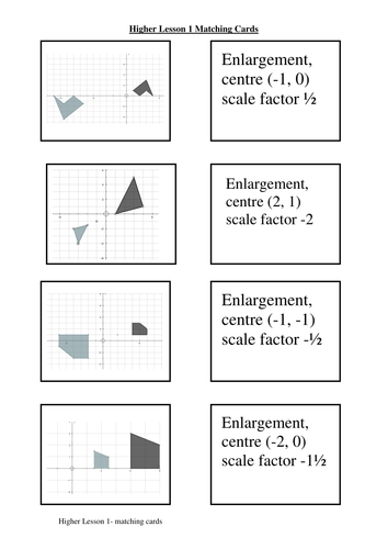 Enlargement with Negative Scale Factors by alutwyche - Teaching ...