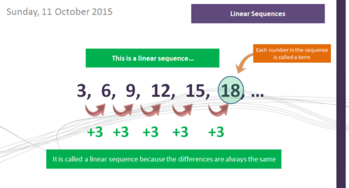 Linear Sequences - The nth term (Mega Powerpoint) (GCSE Maths 9-1)