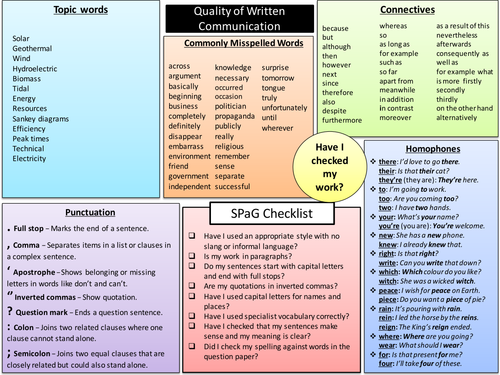 Spelling &  Literacy mats for Science Lessons