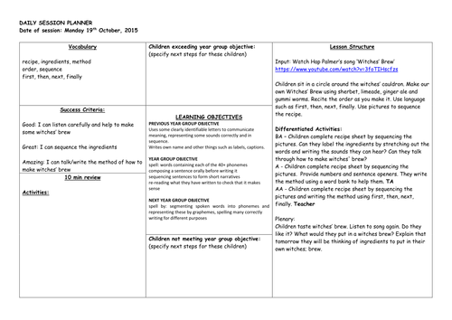 Mini Unit EYFS/Year 1 Witches' Brew English Lesson Plans and Resources