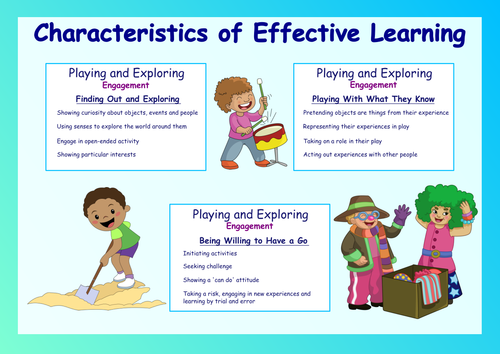 Characteristics of Effective Learning  Posters