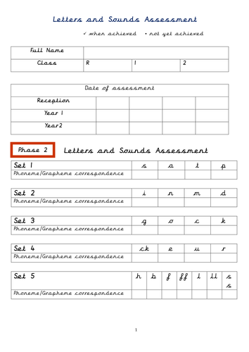Letters and Sounds Assessment/ Tracking DocumentPhases 1 - 6
